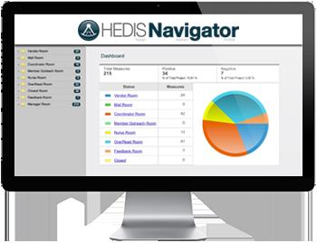 Hedis navigator